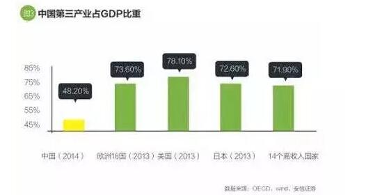 2020雨花区gdp_近十年中国gdp增长图