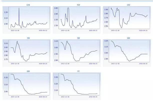 深港通多少影响小盘股估值 - gz-cyz(蔡英姿) - gz-cyz的博客