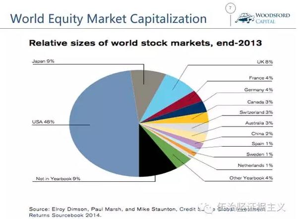 股票占gdp_以史为鉴 六大指标发出信号 美股牛市可能真的到头了
