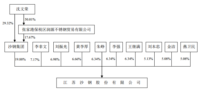 公司股东股权转让流程