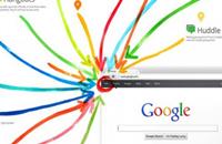 谷歌力推社交网络Google+